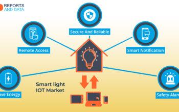 smart_light